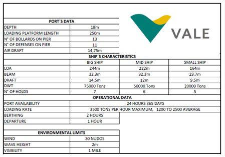 bayobar tabla de informacion